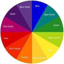 koło kolorów