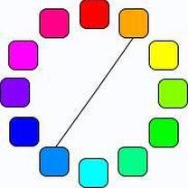 kolory uzupełniające