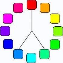 sąsiedzi koloru uzupełniającego