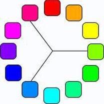 triada kolorów