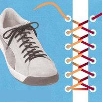 sznurówki - pętle.