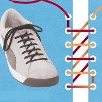 sznurówki - piła.