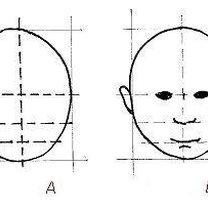 rysowanie twarzy