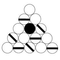 diagram ustawienia bil w trójkącie