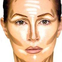 Modelowanie twarzy za pomocą makijażu