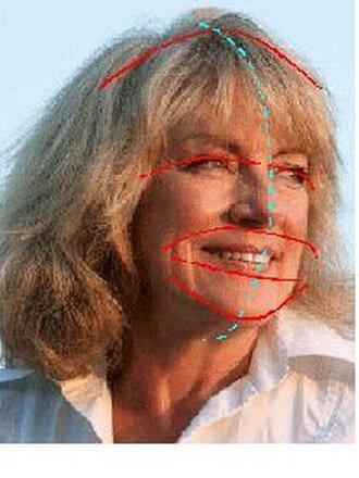 rysowanie twarzy krok po kroku