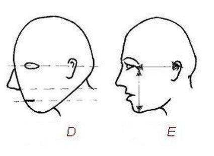rysowanie twarzy 3