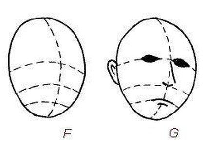 rysowanie twarzy 4