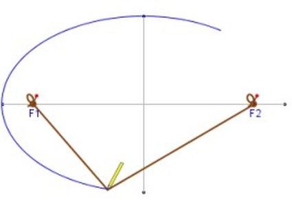 rysowanie elipsy - krok 6.