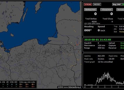 Mapa z gdziejestburza.pl - mapa burzowa