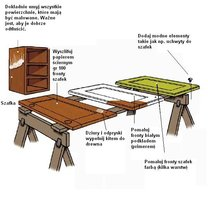 Plan malowania mebli kuchennych