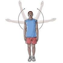 Uszkodzenie splotu ramiennego – ćwiczenia.