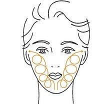 masaż twarzy - krok 6