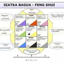 Jak Urządzić Sypialnię Wg Zasad Feng Shui Porada Tipypl