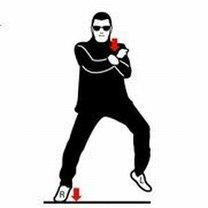 Instrukcja tańca Gangnam Style 5