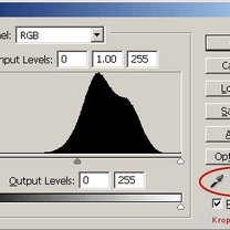 modyfikacja poziomów kroplomierzami