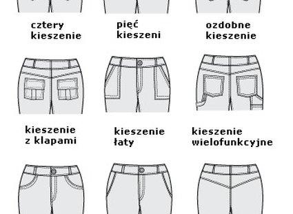 rodzaje kieszeni w spodniach