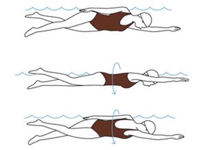 ćwiczenia w basenie - krok 2