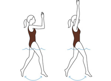 ćwiczenia w basenie - krok 4