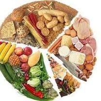 Zdrowa dieta a trądzik